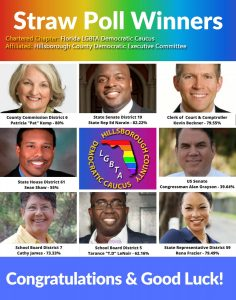LGBT Caucus Straw Poll Winners - Final